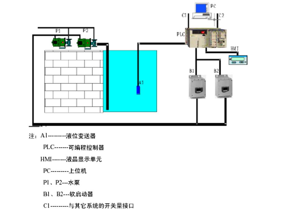 檢修排水系統